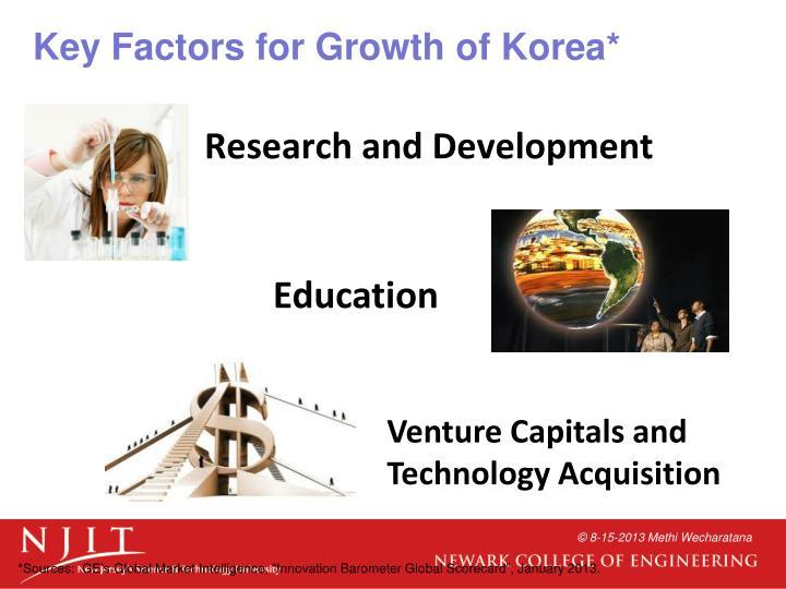 Key Factors for Growth of Korea*