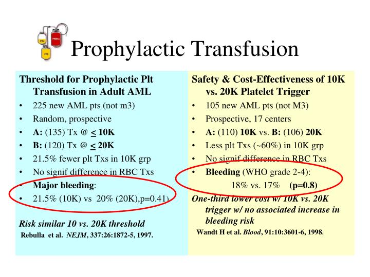 Threshold for Prophylactic Plt Transfusion in Adult AML