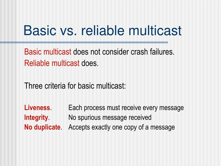 Basic vs. reliable multicast