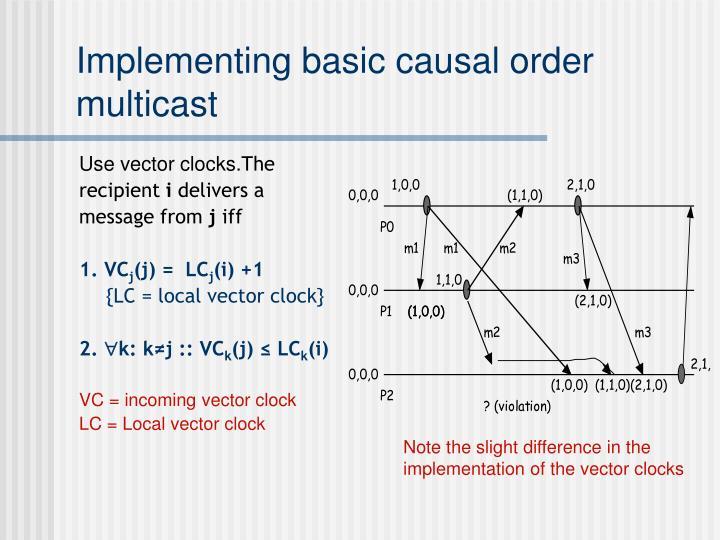Use vector clocks.