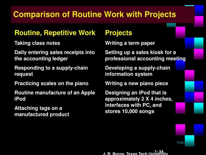 Comparison of Routine Work with Projects
