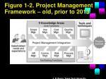 figure 1 2 project management framework old prior to 2013
