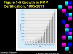 figure 1 9 growth in pmp certification 1993 2011