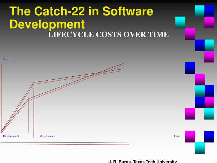 The Catch-22 in Software Development