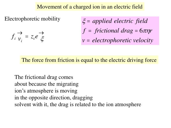 Movement of a charged ion in an electric field
