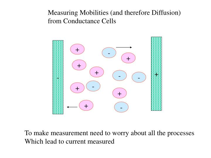 Measuring Mobilities (and therefore Diffusion)