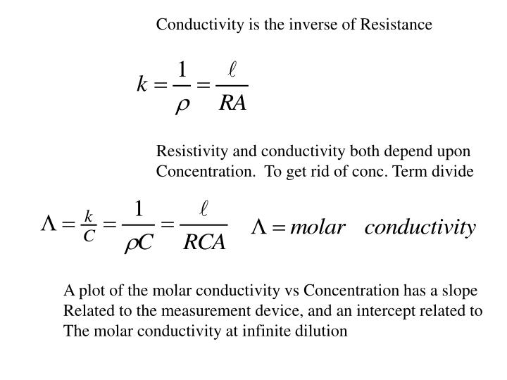 Conductivity is the inverse of Resistance
