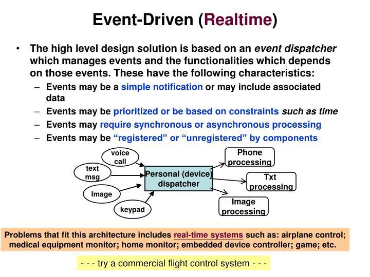 Event-Driven (
