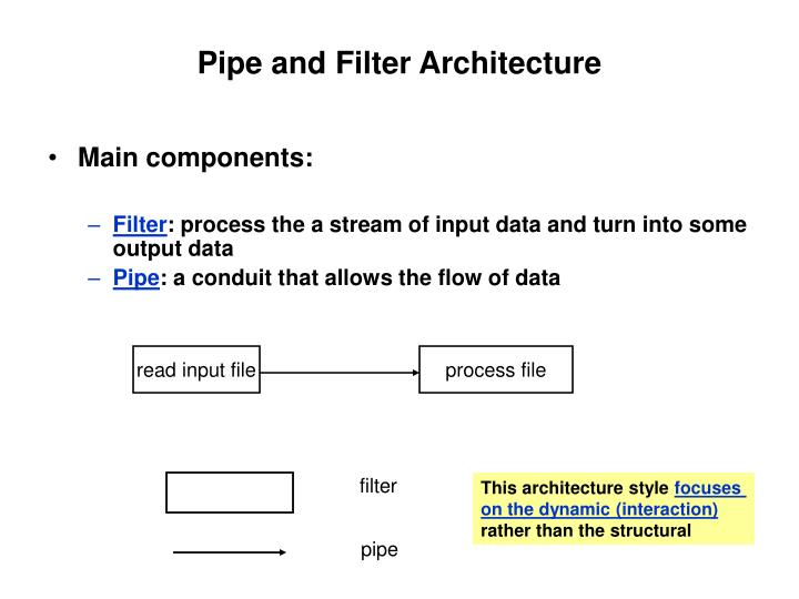 Pipe and Filter Architecture