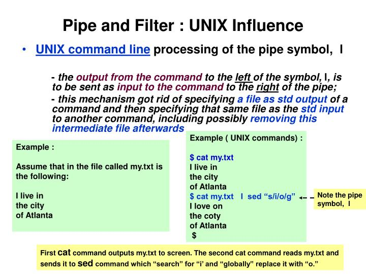 Pipe and Filter : UNIX Influence