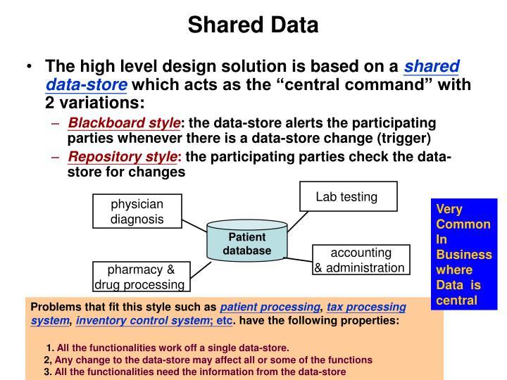 Shared Data