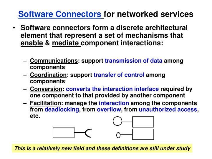 Software Connectors
