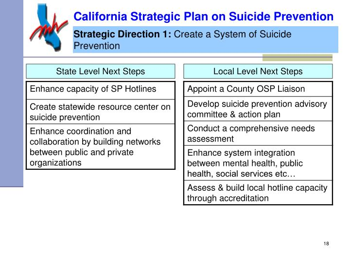 California Strategic Plan on Suicide Prevention