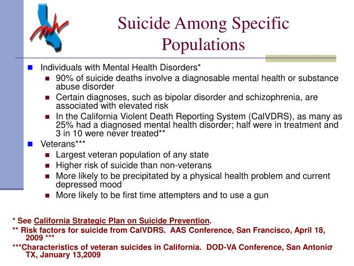 Suicide Among Specific Populations