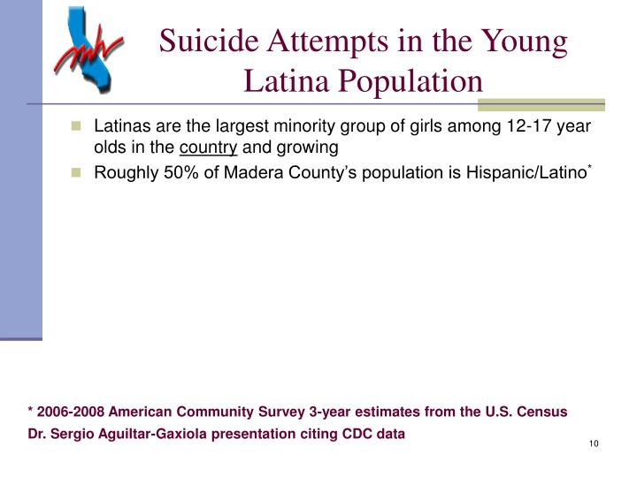 Suicide Attempts in the Young Latina Population