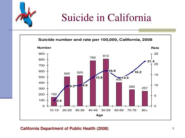 Suicide in California