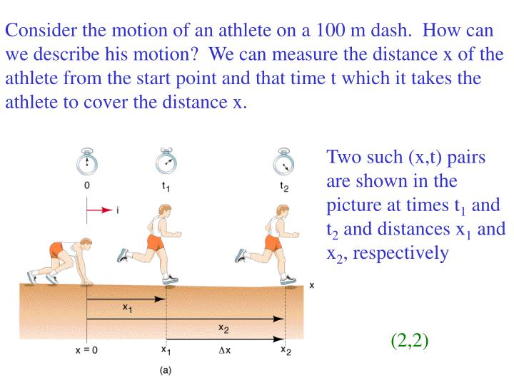 Consider the motion of an athlete on a 100 m dash.  How can we describe his motion?  We can measure ...