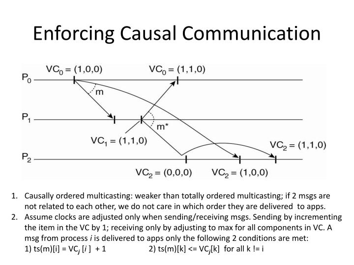 Enforcing Causal Communication