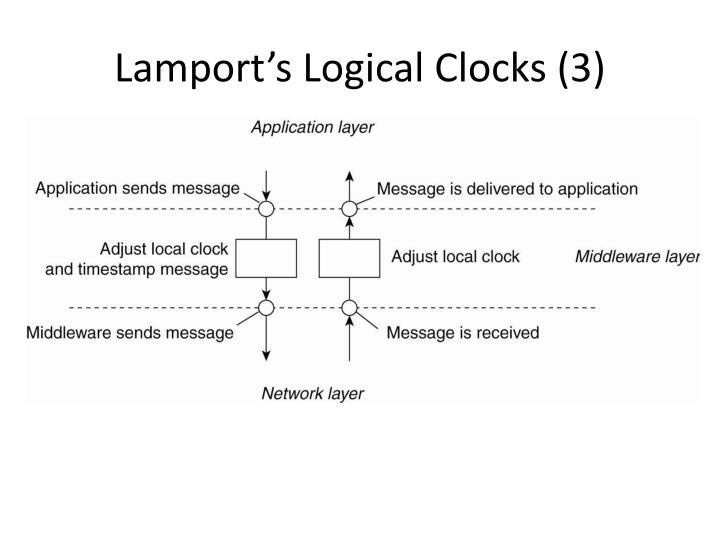 Lamport's Logical Clocks (3)