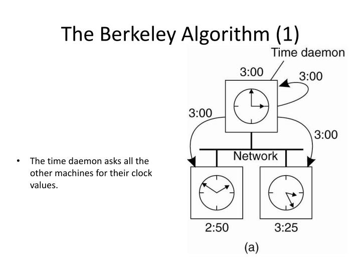 The Berkeley Algorithm (1)