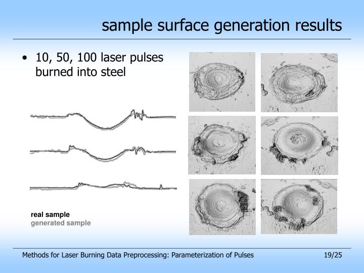 sample surface generation results