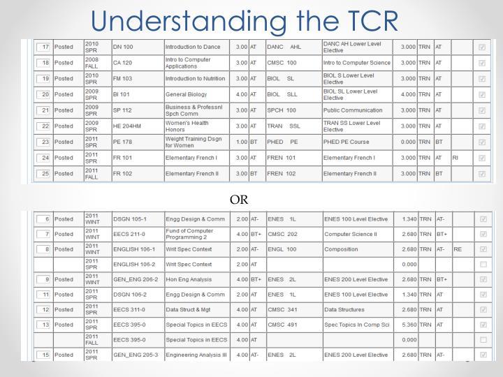 Understanding the TCR