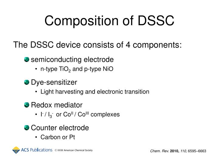 Composition of DSSC