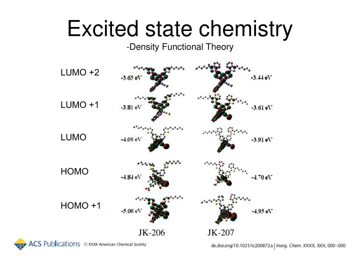 Excited state chemistry