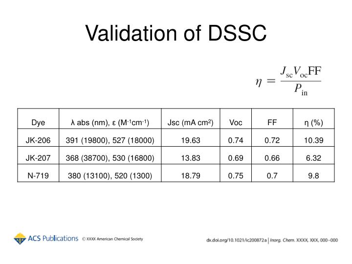 Validation of DSSC