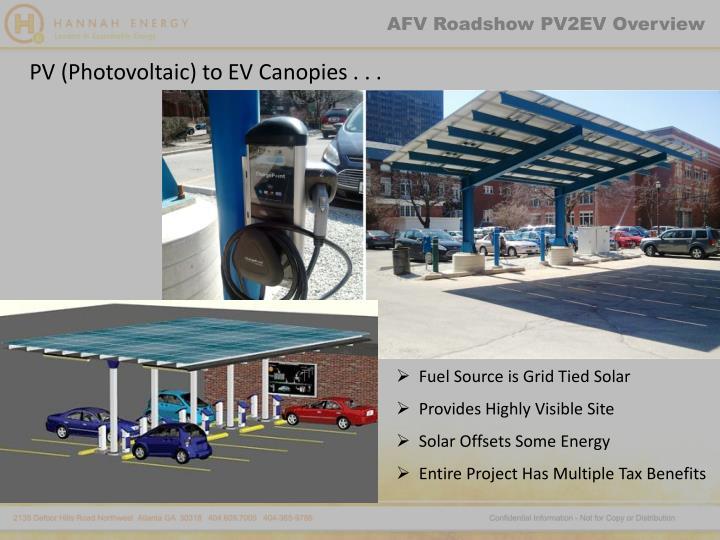 AFV Roadshow