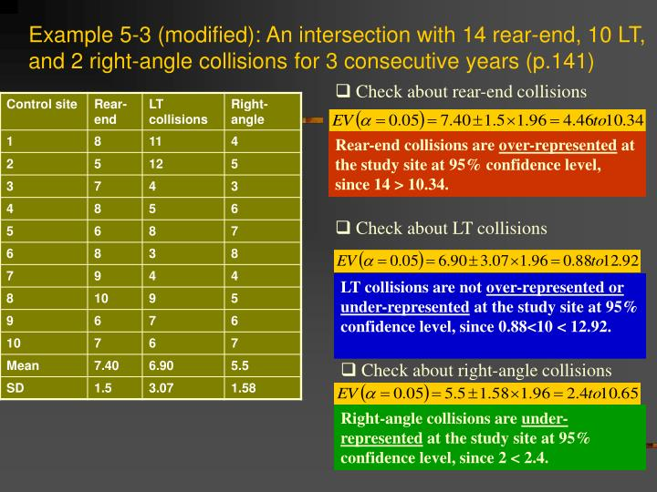 Example 5-3 (modified): An intersection with 14 rear-end, 10 LT, and 2 right-angle collisions for 3 consecutive years (p.141)