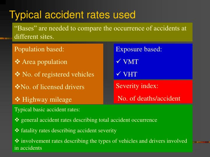 Typical accident rates used
