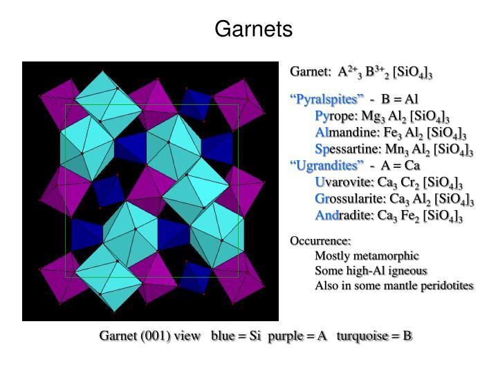 Garnet:  A
