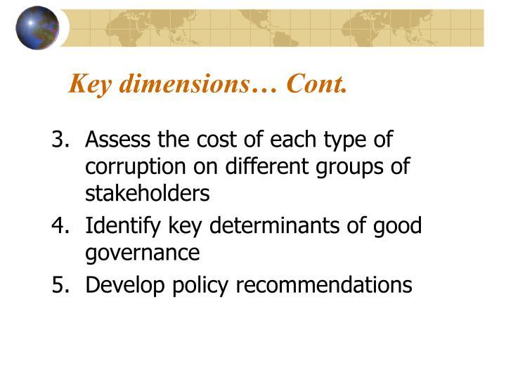 Key dimensions… Cont.