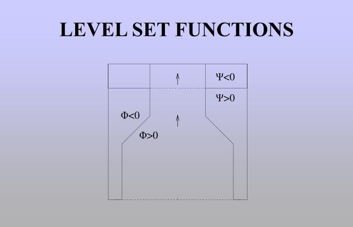 LEVEL SET FUNCTIONS