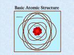 basic atomic structure1