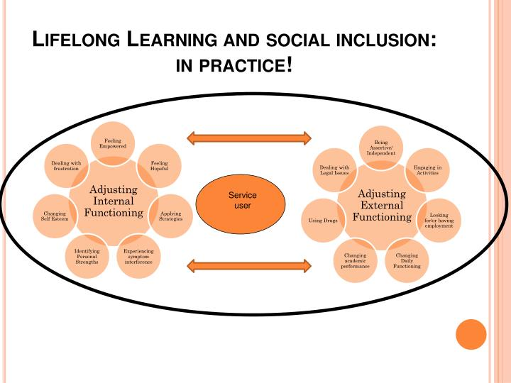 Lifelong Learning and social inclusion: in practice!