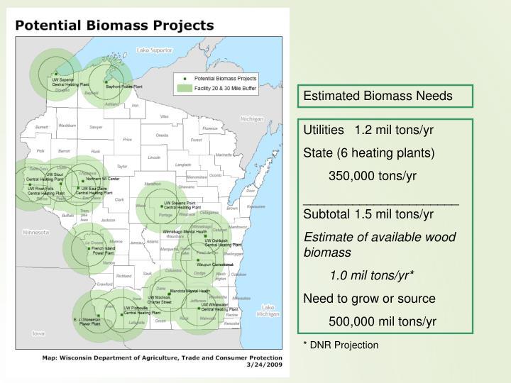 Estimated Biomass Needs