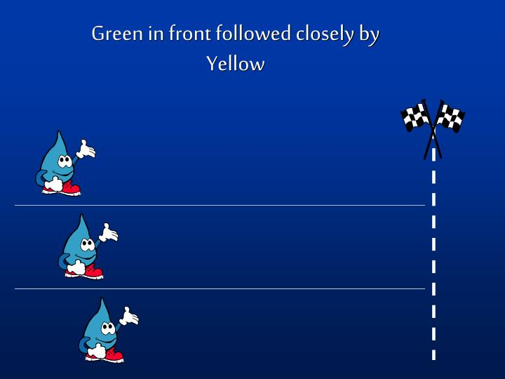 Green in front followed closely by Yellow