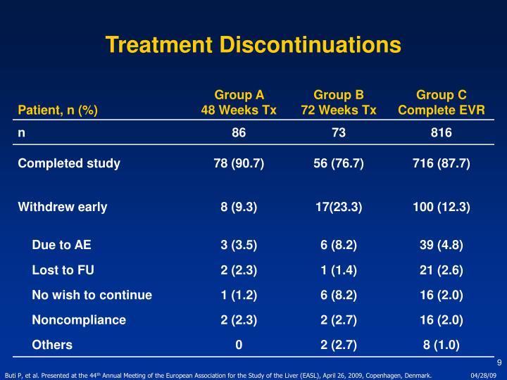 Treatment Discontinuations