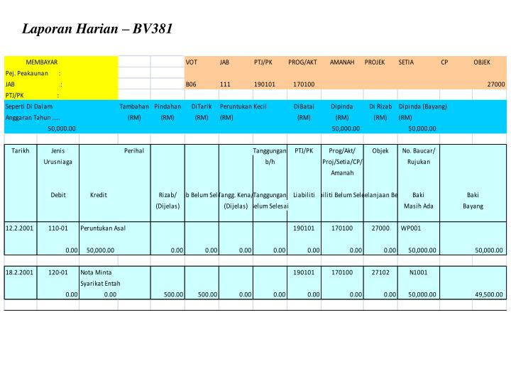 Laporan Harian – BV381