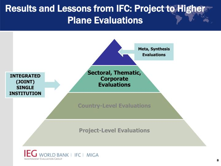 Results and Lessons from IFC: Project to Higher Plane Evaluations