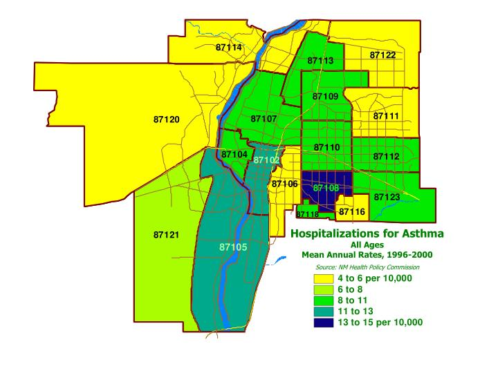 Hospitalizations for Asthma