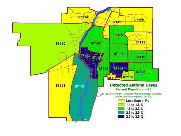 Detected Asthma Cases