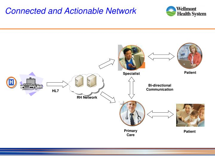 Connected and Actionable Network