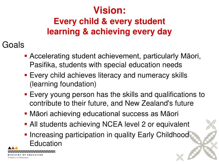 Vision every child every student learning achieving every day