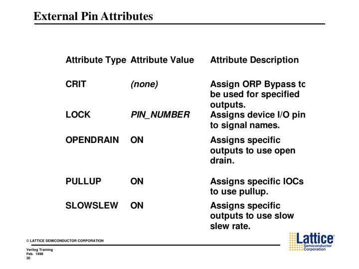 External Pin Attributes