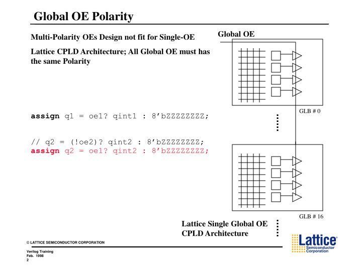 Global OE Polarity