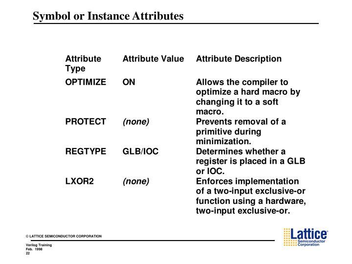 Symbol or Instance Attributes