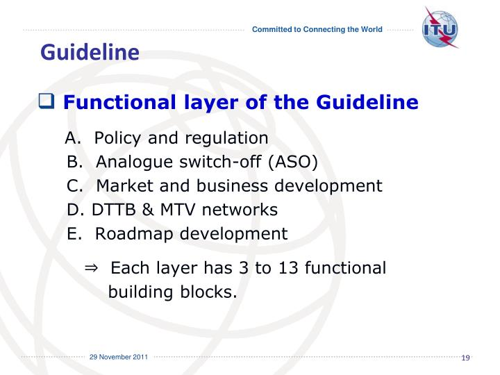 Functional layer of the Guideline